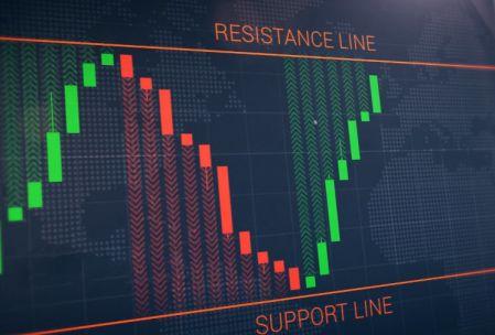 بازگرداندن استراتژی خط در سیستم عامل Binomo